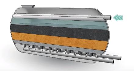 img- filtro multicapa - multilayer filter