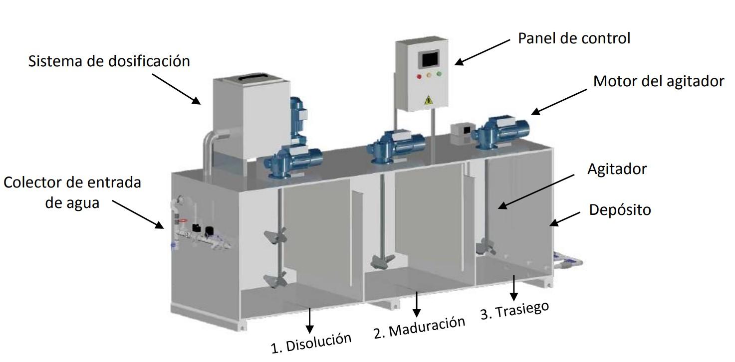 img-equipo de preparación de polielectrolito - autoflok